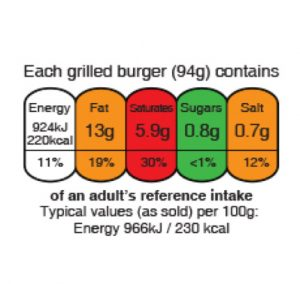 food labels uk