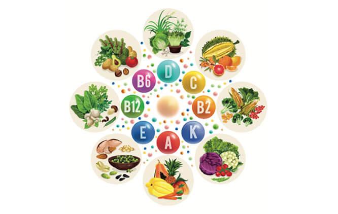 vitamin defficiency